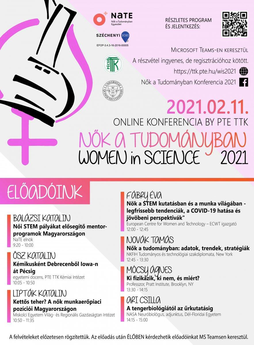 WOMEN IN SCIENCE 2021 – Nők a Tudományban 2021 ONLINE nemzetközi konferencia